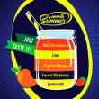 Príchuť Big Mouth Smooth Summer - Mango a citronáda (Lemonade, Forest Blueberry, Tropical Mango, Lime, Wild Strawberry)