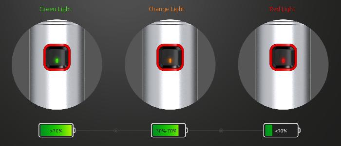 Baterie a indikace